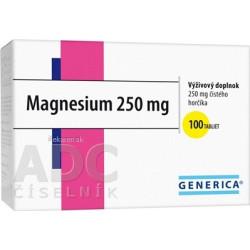 GENERICA Magnesium 250 mg