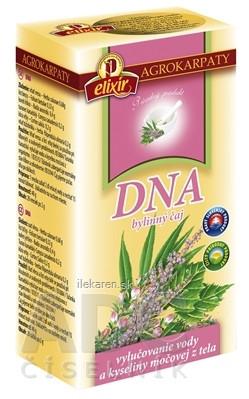 AGROKARPATY DNA