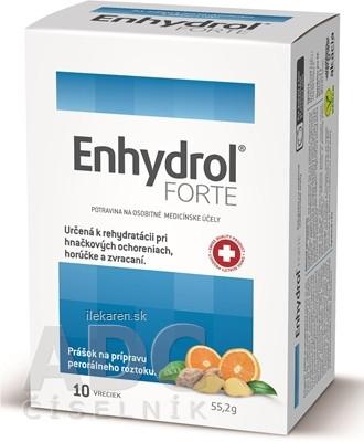 Enhydrol FORTE