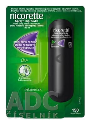 Nicorette Spray 1mg/dávka