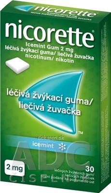 Nicorette Icemint Gum 2 mg